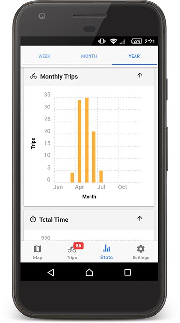 A screenshot of the statistics screen showing a bar graph of monthly trips for the year